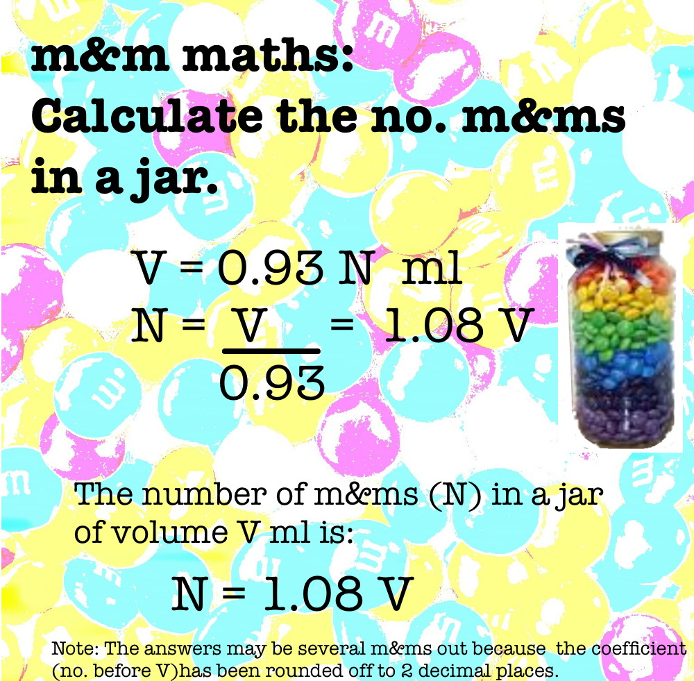 m+m maths 2: Guess, NO, calculate the number of m+ms in a jar ...