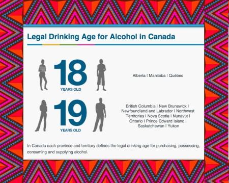 Mathspig 1 Canada Legal drinking age