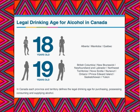 Mathspig 1 Canada Legal drinking age