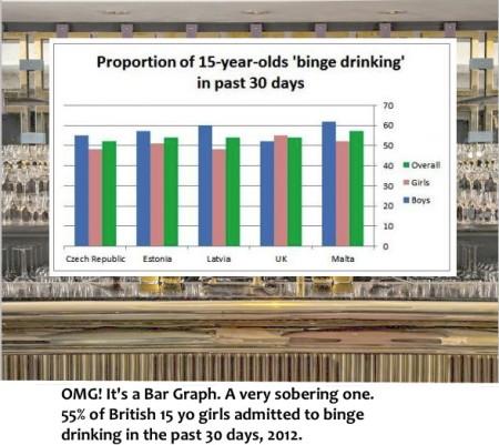 Mathspig 3 Binge Drinking UK girls
