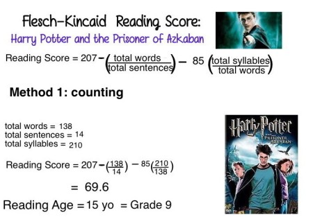 10 Harry Potter Readability Method 1