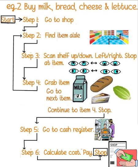 3. Algorithm 2