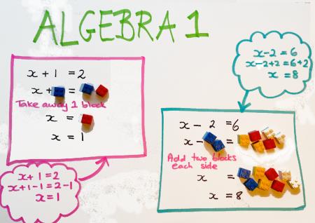 Lego Algebra 1