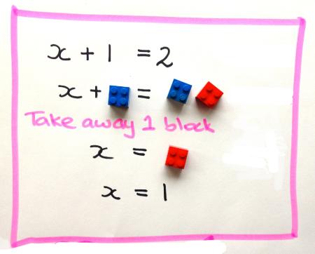 Lego Algebra 1a