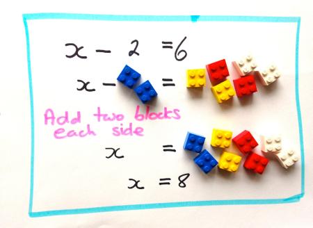 Lego Algebra 1b