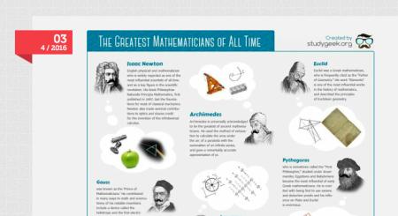3b Random Mathspig