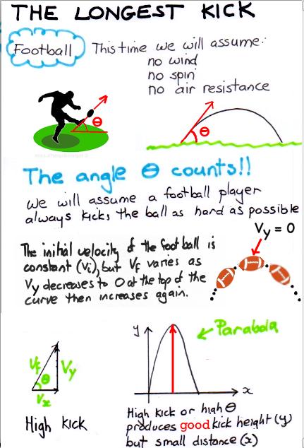math worksheet : football maths the longest kick!  mathspig blog : Football Maths Worksheets