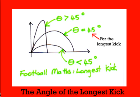 Mathspig Football Maths 4