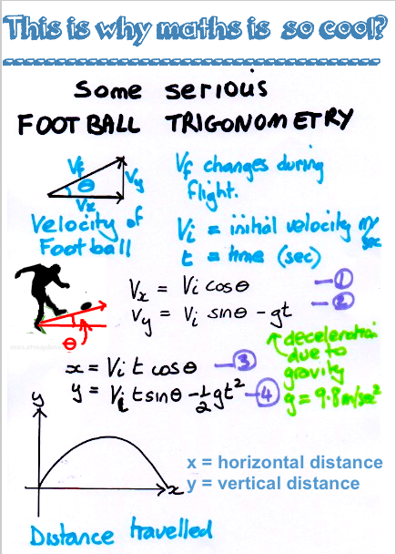 Mathspig Football Maths 5