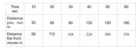 mathspig-fire-fighter-table-1