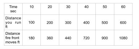 mathspig-fire-fighter-table-4