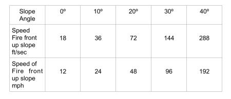 mathspig-fire-fighter-table-5
