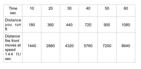 mathspig-fire-fighter-table-6