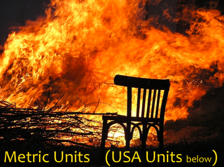 mathspig-metric-units-fire-math