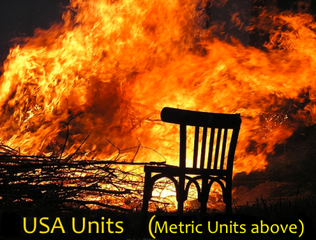 mathspig-usa-units-fire-math
