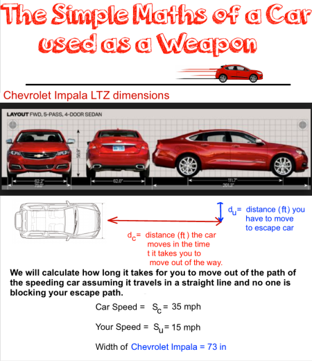 car-used-as-weapon-7-usa