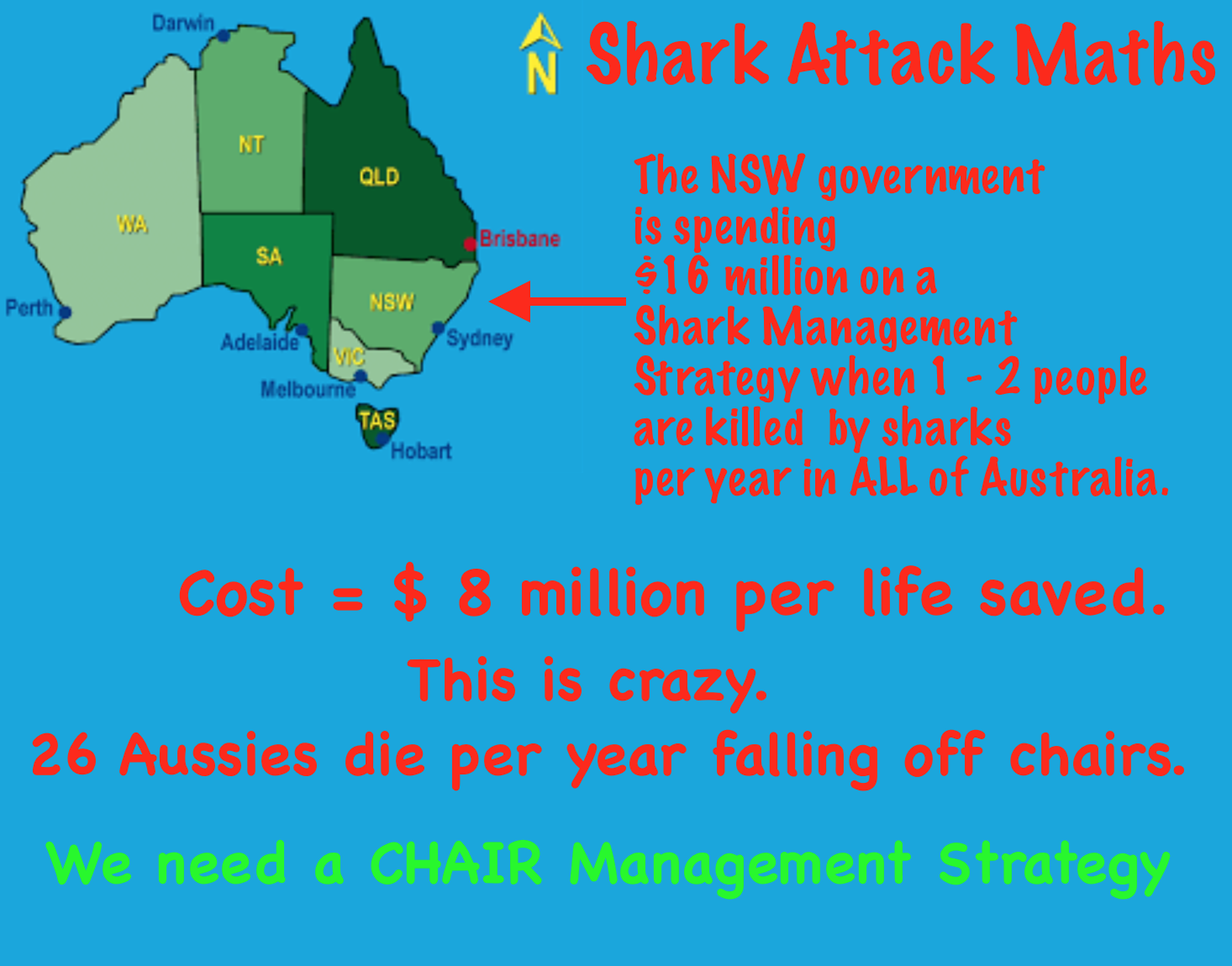 So CRAZY: Shark Attack Math | Mathspig Blog